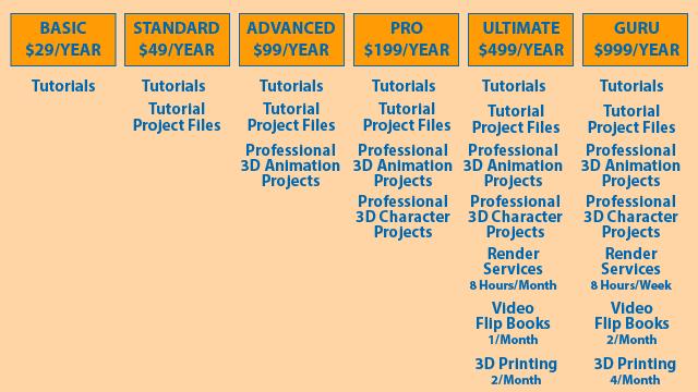 3D (Design, Animation & Printing) - Kids Digital U Online